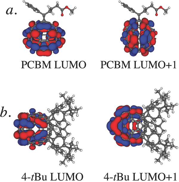Kohn-Sham orbitals from our DFT calculations corresponding to the LUMO and LUMO+1 of the isolated fullerene molecules: a) PCBM, and b) 4-tBu.